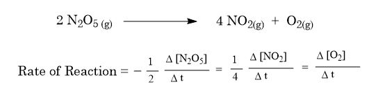 For the decomposition of gaseous nitrogen pentaoxide