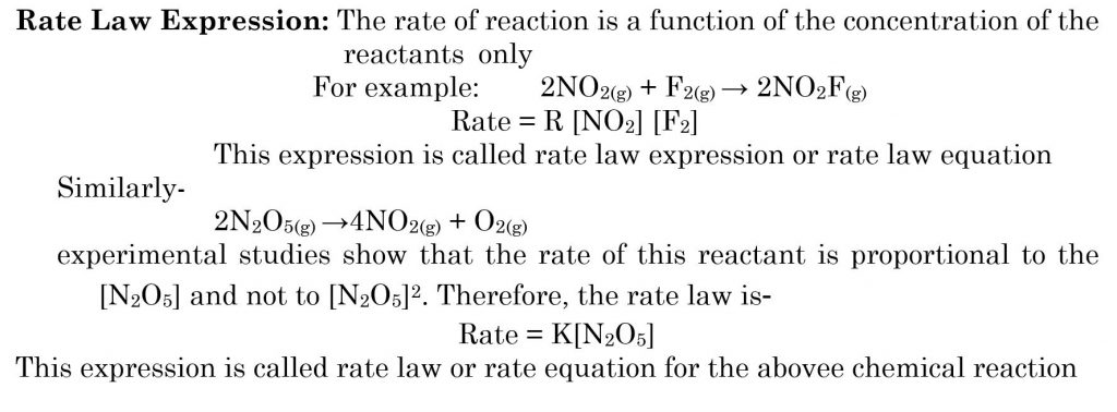 Rate Law Expression