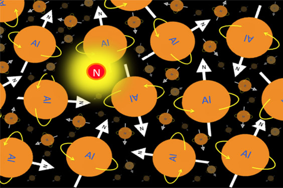 MAGNETISM an essential topic in COORDINATION CHEMISTRY